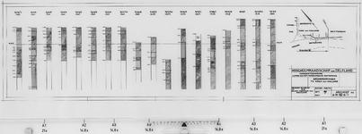 D-R-VI-6-1 grondboringen in de gemeente Hoek van Holland : bodemonderzoek