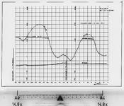Bijlage 2 bij TD-412/1981 Vlaardingen 14 november 1977
