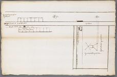 A-2101 [Kaart met weergave van een speelhuisje en tuinen langs de Hoge Rijndijk onder Zoeterwoude en van..., 1651