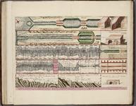 A-4497 Concept, sluijzen en doorgravingen, om daar door te verkrijgen een meerder loozing voor Rhijnland..., 1740