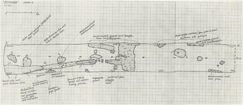 175976 Tekening van een gegraven Sleuf bij de Opgraving Binderen, 1980