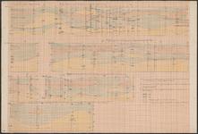 TA_GEO_012 [ca. 1930].