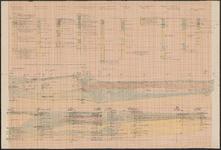 TA_GEO_018 [ca. 1930].