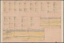 TA_GEO_019 Provinciale Waterstaat in Zuid Holland, Dienst 1933, bestek no. 3, Voornsche Kanaal - Brielle, 1933.