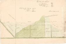 C19-41 Geen titel (buitendijks gebied in Grevelinge te Stellendam), na 1865