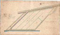 C19-17 Kade gelegt in den Jaare 1800 zesenvijftig En in 1857 verhoogt en in zijn Slooten gelegt , 1857
