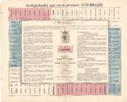 J19-68 Aardrijkskundig spel over de provincie Zuid-Holland , ca. 1880