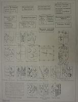 K001292 Namen en wapens, voorkomende op de postamenten van de omloop van den Nieuwen Toren te Kampen, opgemeten en in ...