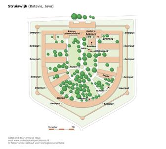 """Plattegrond van de Struiswijk-gevangenis in Batavia, Java <a href=""""http://files.archieven.nl/963/f/kampen/javabataviastruiswijk.pdf"""" target=""""_blank"""">(pdf)</a>"""