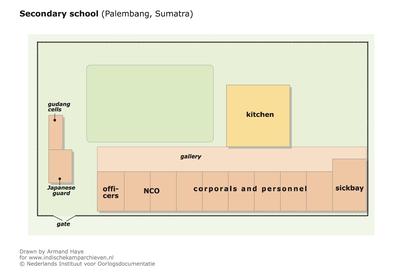 "Map of the Secondary school in Palembang (Sumatra) <a href=""http://files.archieven.nl/968/f/kampen/sumatrapalembangmulo.pdf"" target=""_blank"">(pdf)</a>"